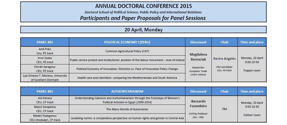 Panel compositions for ADC 2015