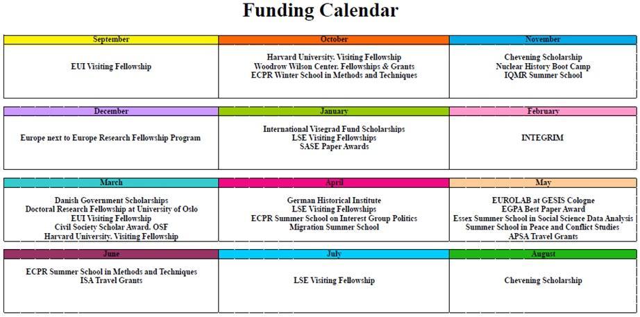 Funding Calendar (Click to expand!)
